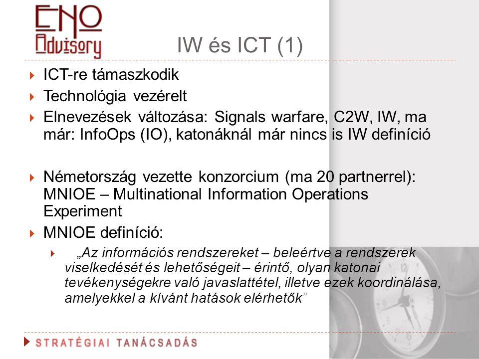 IW és ICT (1) ICT-re támaszkodik Technológia vezérelt