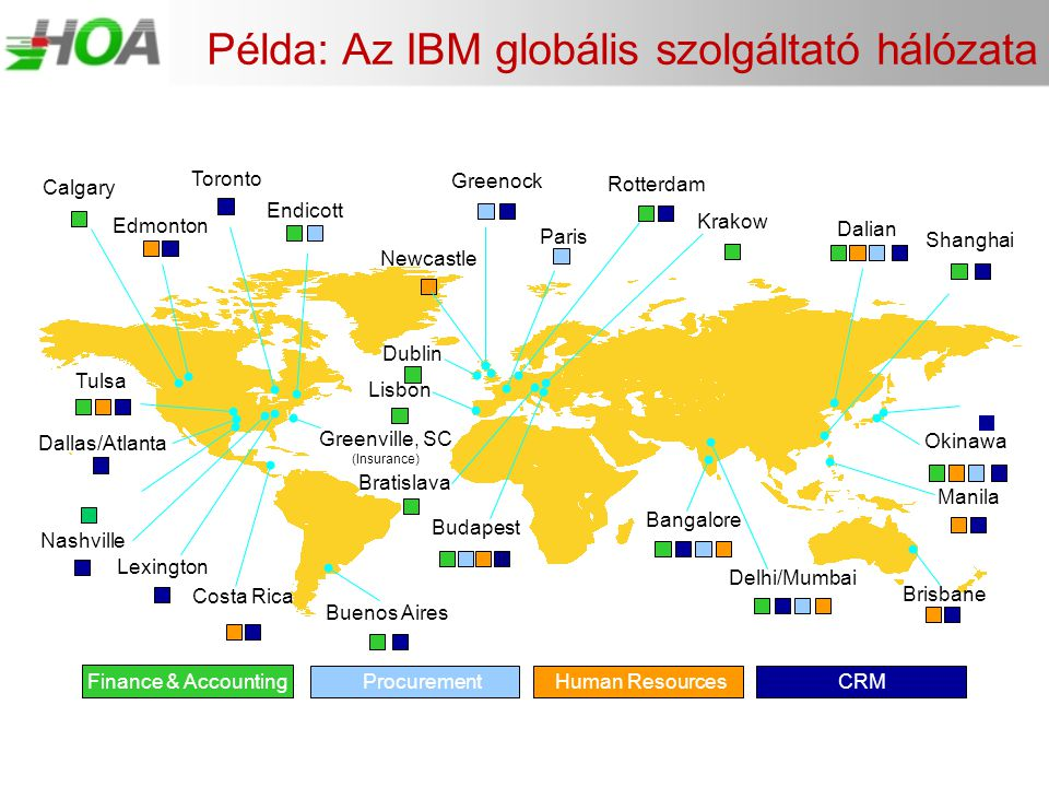 Példa: Az IBM globális szolgáltató hálózata