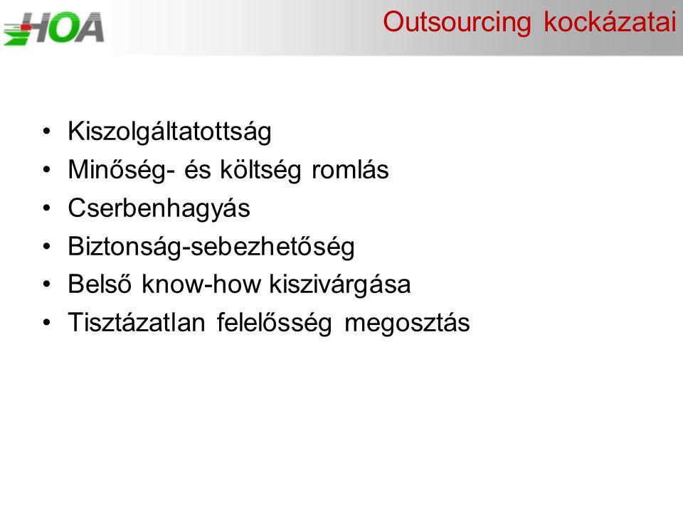 Outsourcing kockázatai