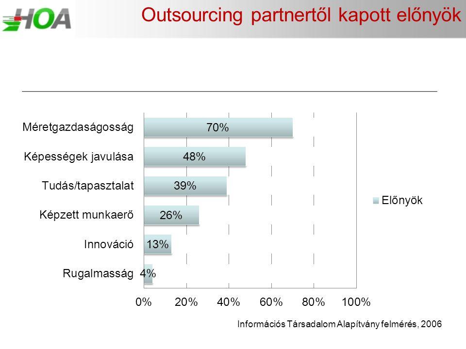 Outsourcing partnertől kapott előnyök