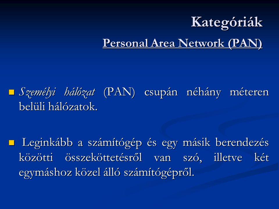 Kategóriák Personal Area Network (PAN)