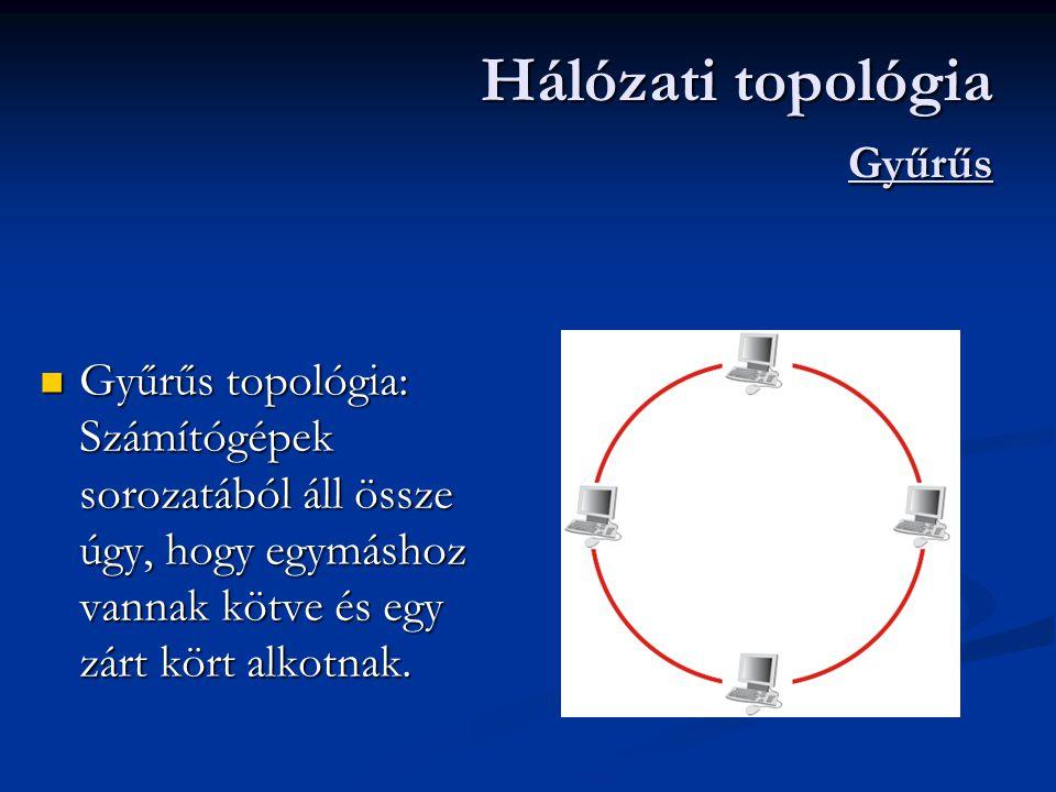 Hálózati topológia Gyűrűs