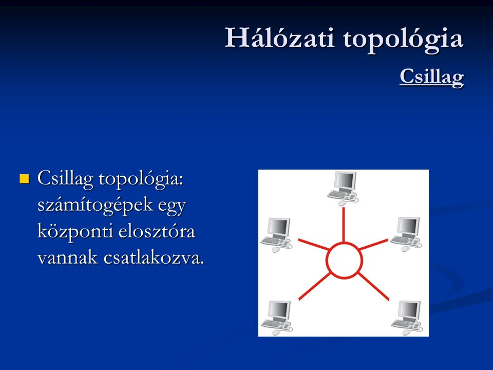 Hálózati topológia Csillag