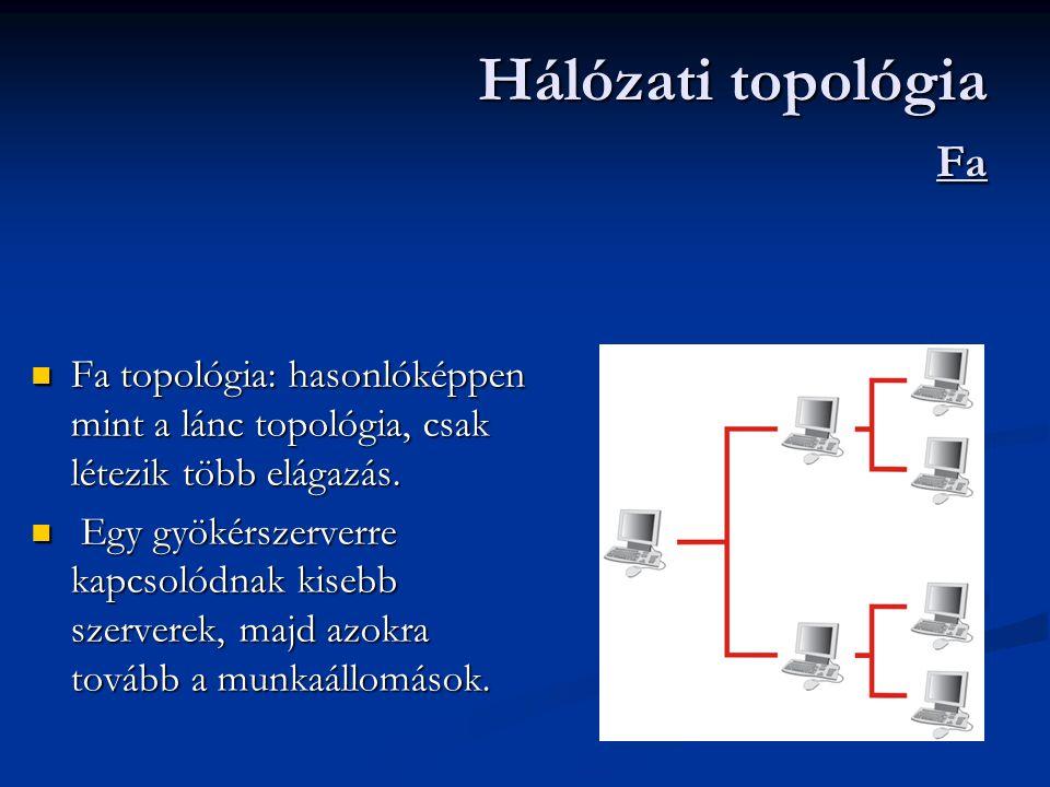 Hálózati topológia Fa Fa topológia: hasonlóképpen mint a lánc topológia, csak létezik több elágazás.