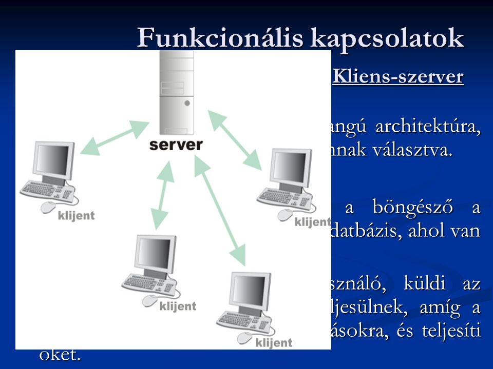 Funkcionális kapcsolatok Kliens-szerver
