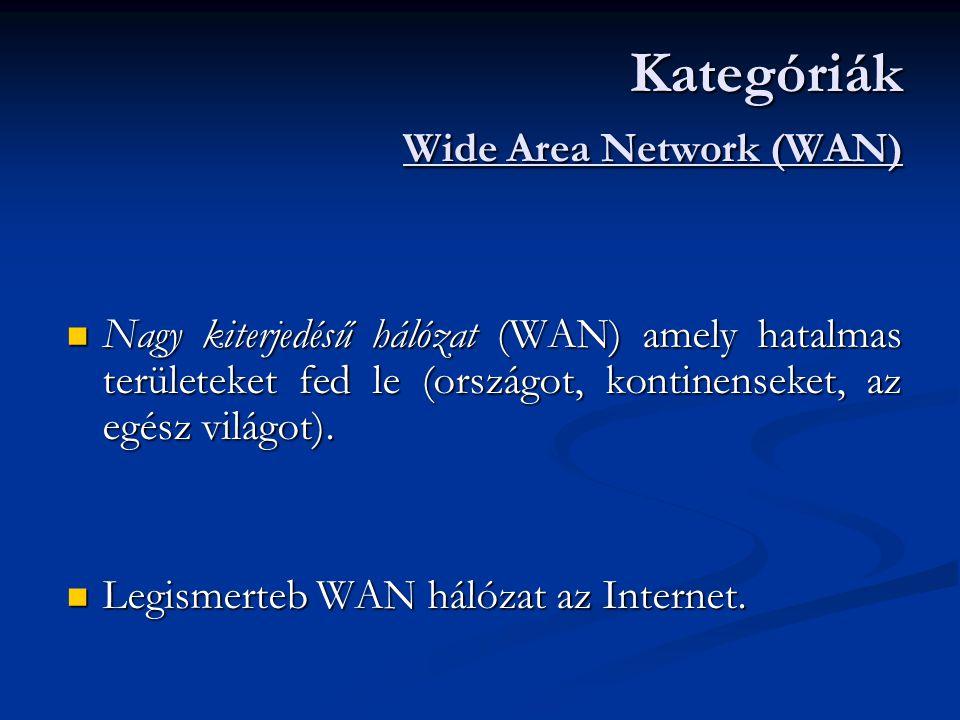 Kategóriák Wide Area Network (WAN)