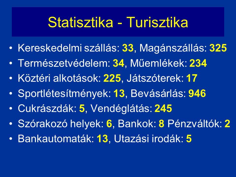 Statisztika - Turisztika