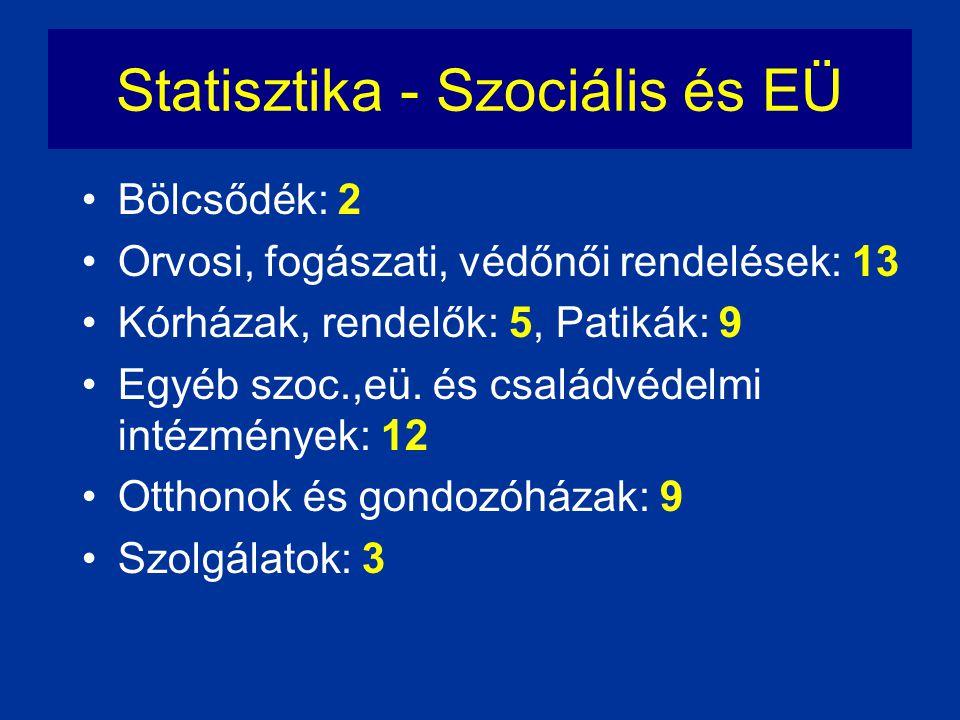 Statisztika - Szociális és EÜ