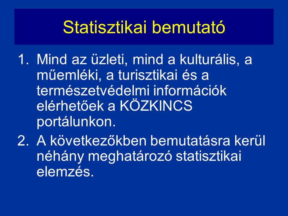 Statisztikai bemutató