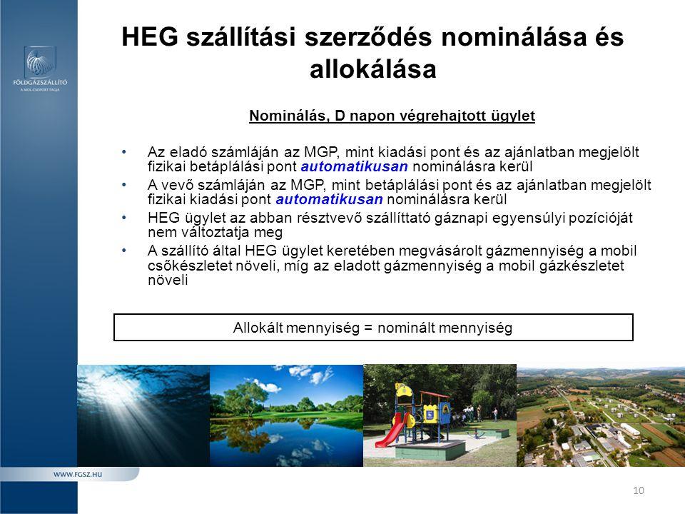 HEG szállítási szerződés nominálása és allokálása