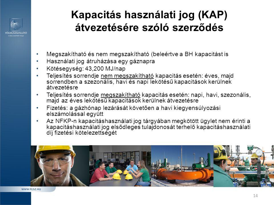 Kapacitás használati jog (KAP) átvezetésére szóló szerződés
