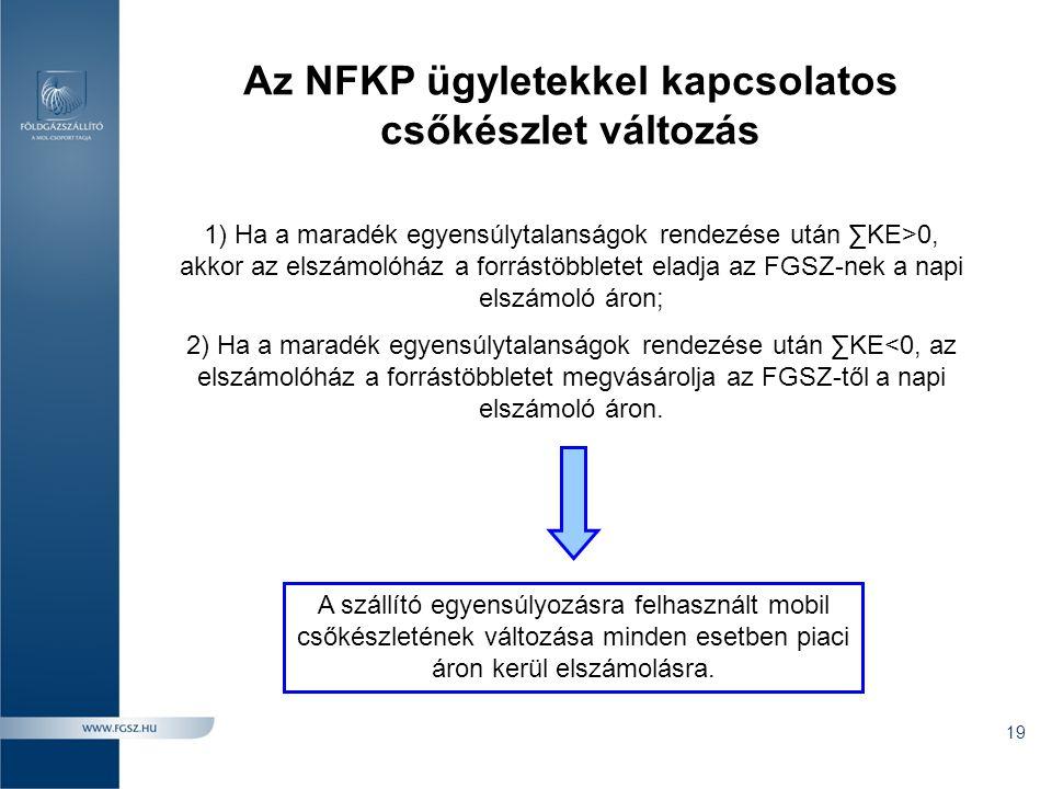 Az NFKP ügyletekkel kapcsolatos csőkészlet változás