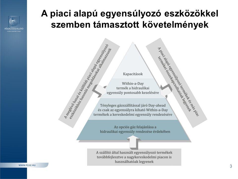 A piaci alapú egyensúlyozó eszközökkel szemben támasztott követelmények