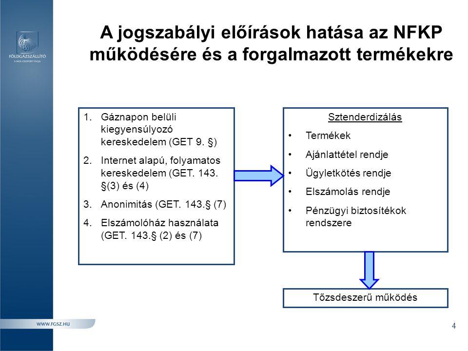 A jogszabályi előírások hatása az NFKP működésére és a forgalmazott termékekre