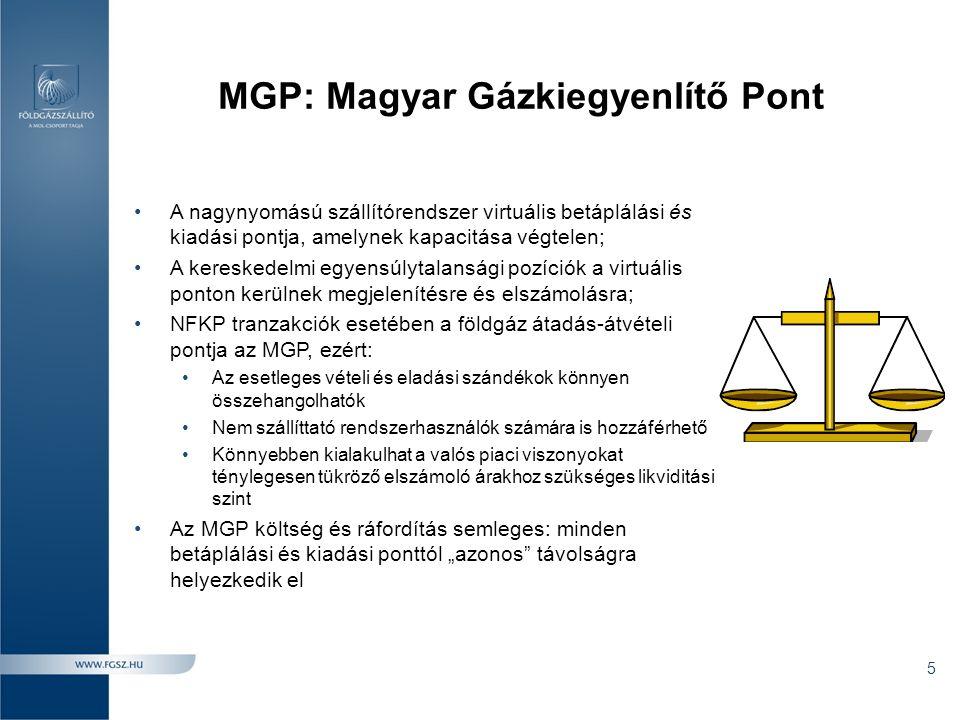 MGP: Magyar Gázkiegyenlítő Pont
