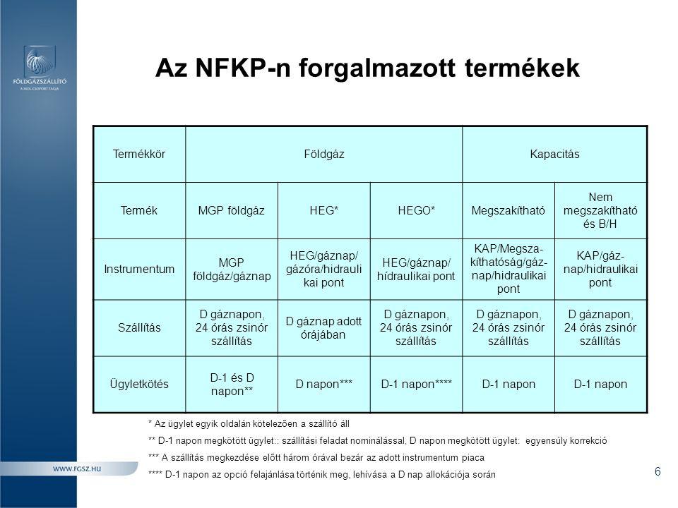 Az NFKP-n forgalmazott termékek