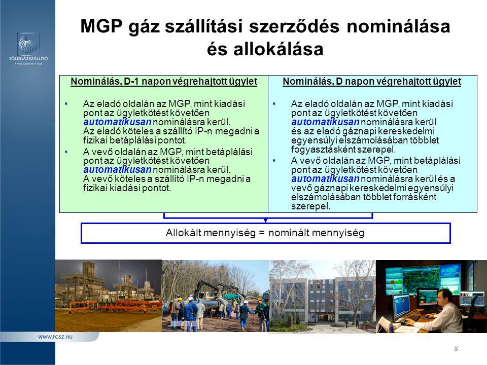 MGP gáz szállítási szerződés nominálása és allokálása