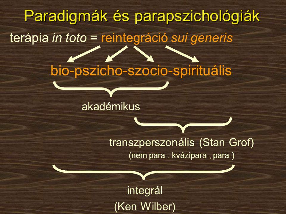 Paradigmák és parapszichológiák