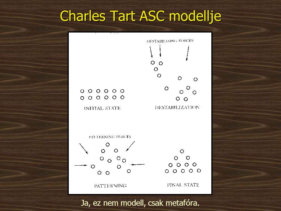 Charles Tart ASC modellje