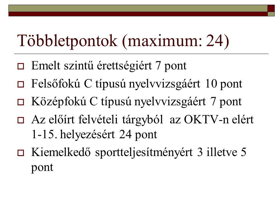 Többletpontok (maximum: 24)