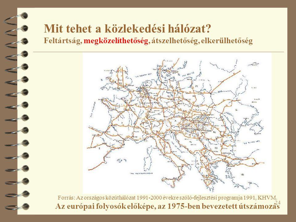 Az európai folyosók előképe, az 1975-ben bevezetett útszámozás