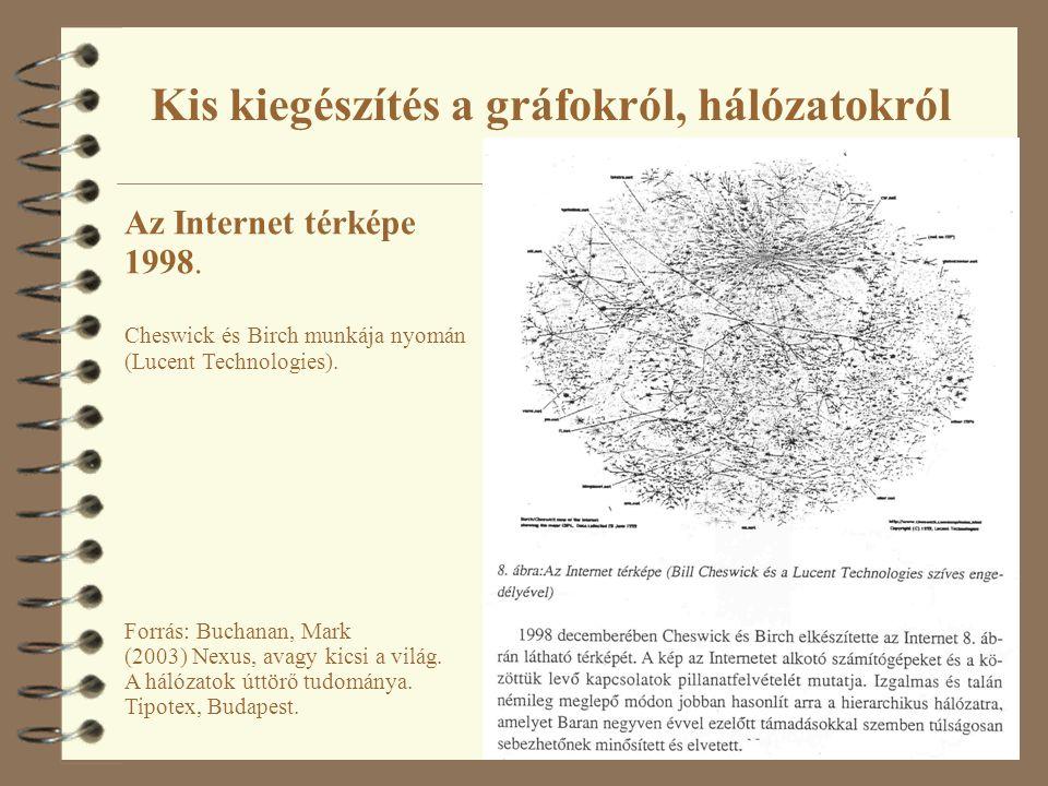 Kis kiegészítés a gráfokról, hálózatokról