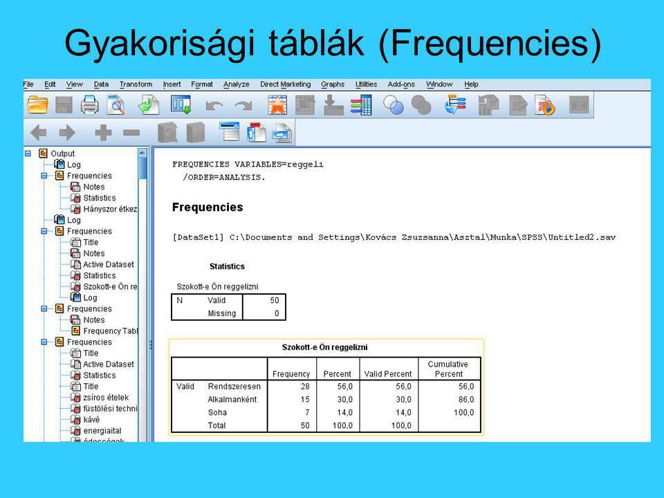 Gyakorisági táblák (Frequencies)