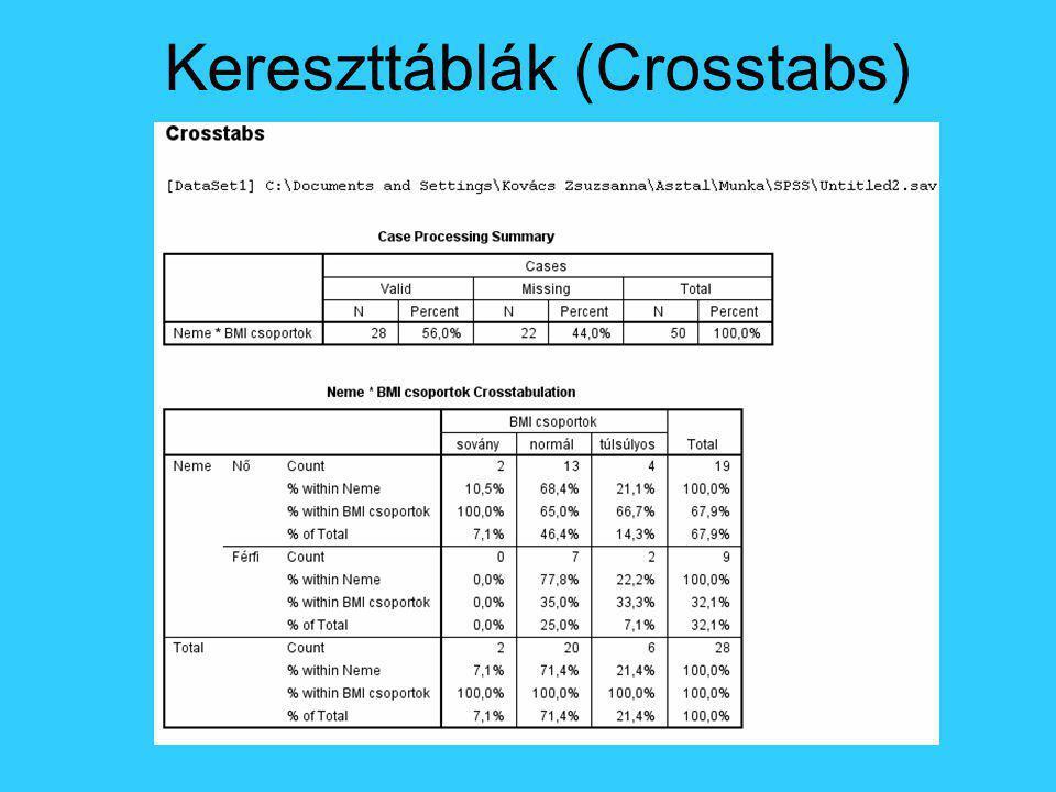 Kereszttáblák (Crosstabs)