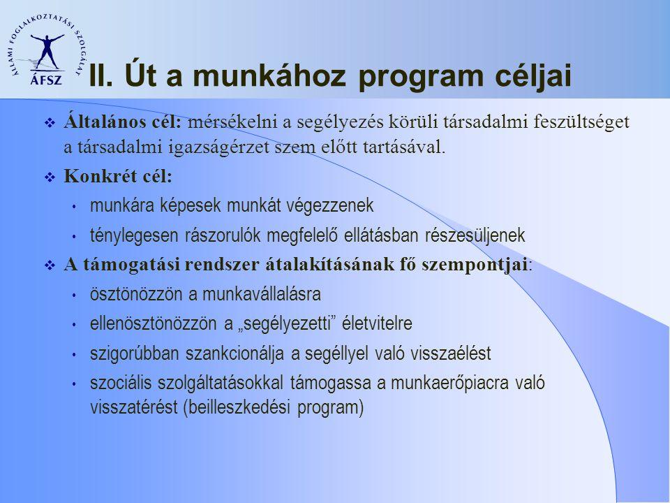 II. Út a munkához program céljai