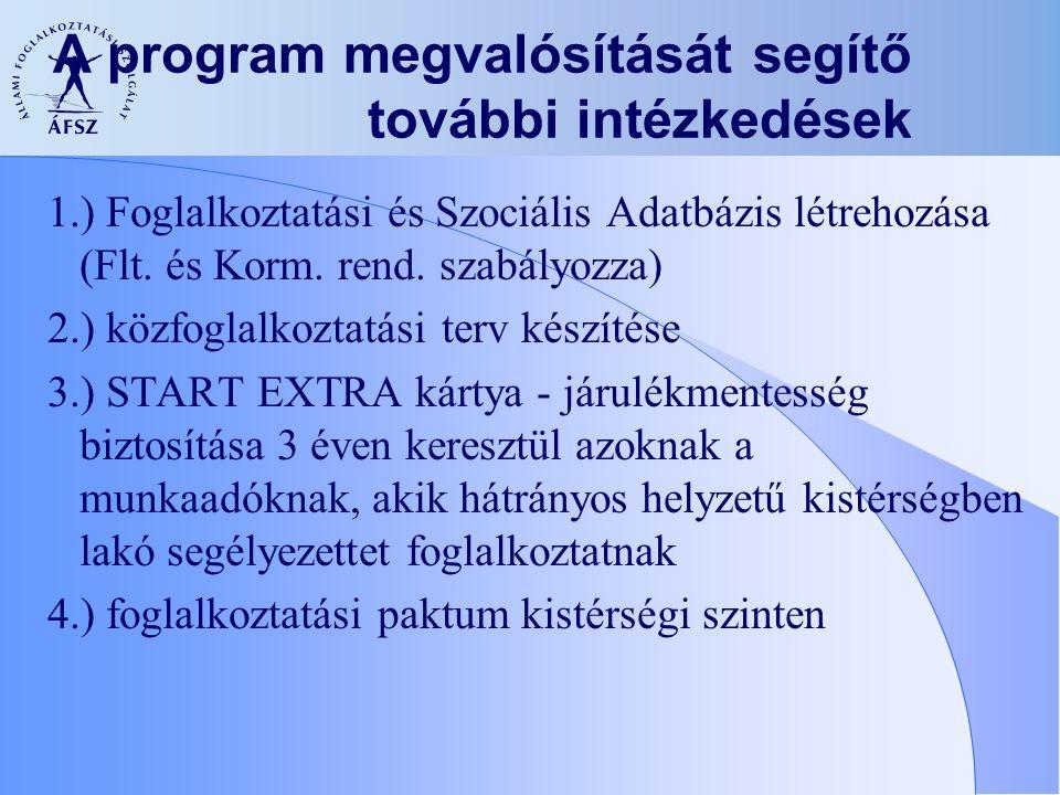 A program megvalósítását segítő további intézkedések
