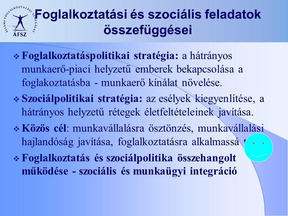 Foglalkoztatási és szociális feladatok összefüggései