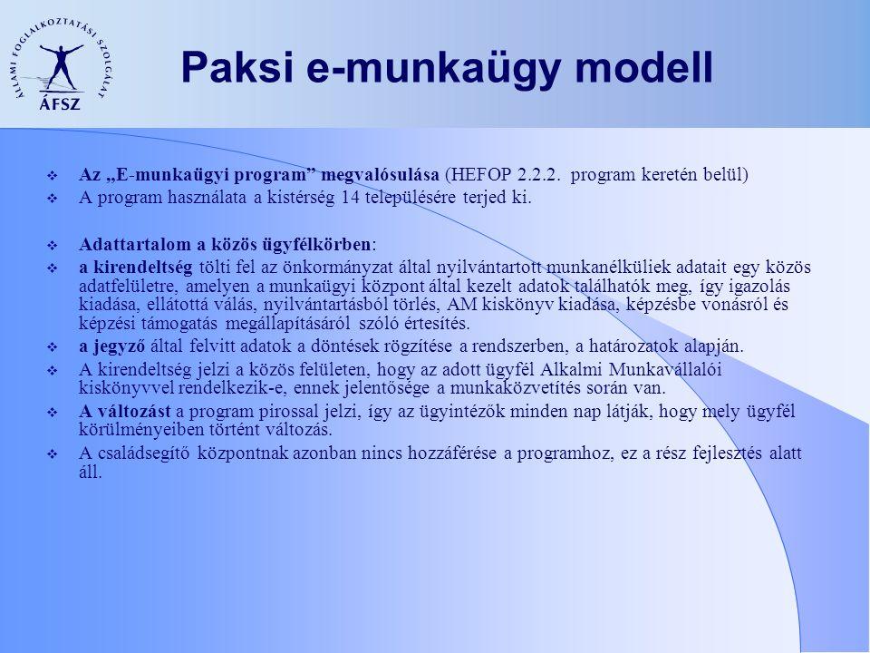 Paksi e-munkaügy modell