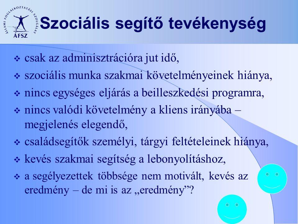 Szociális segítő tevékenység