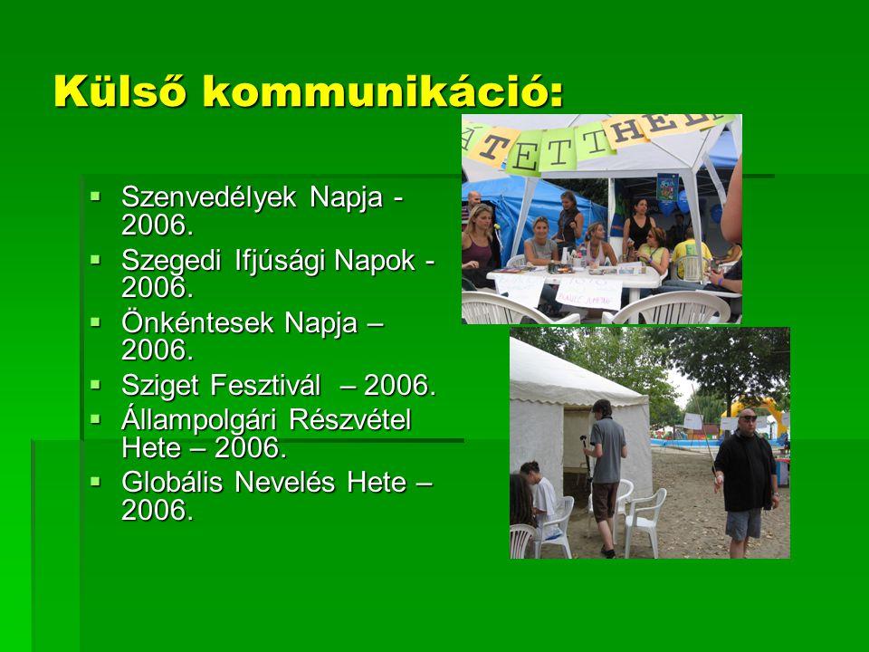 Külső kommunikáció: Szenvedélyek Napja - 2006.