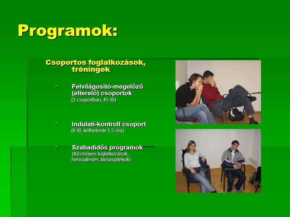 Programok: Felvilágosító-megelőző (elterelő) csoportok