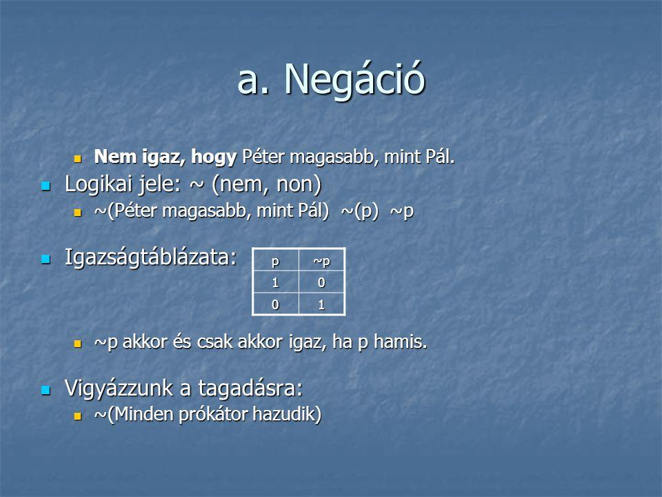 a. Negáció Logikai jele: ~ (nem, non) Igazságtáblázata: