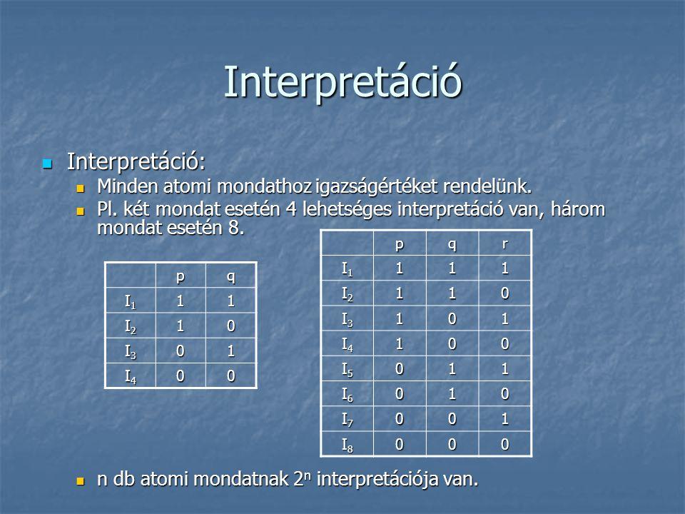 Interpretáció Interpretáció: