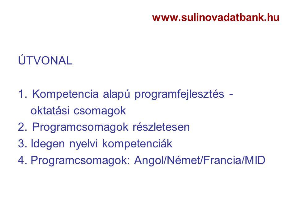 1. Kompetencia alapú programfejlesztés - oktatási csomagok