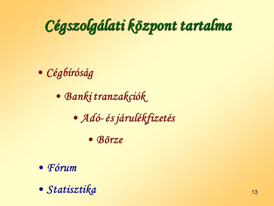 Cégszolgálati központ tartalma