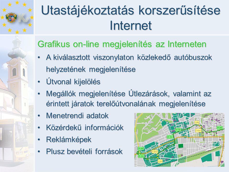 Utastájékoztatás korszerűsítése Internet