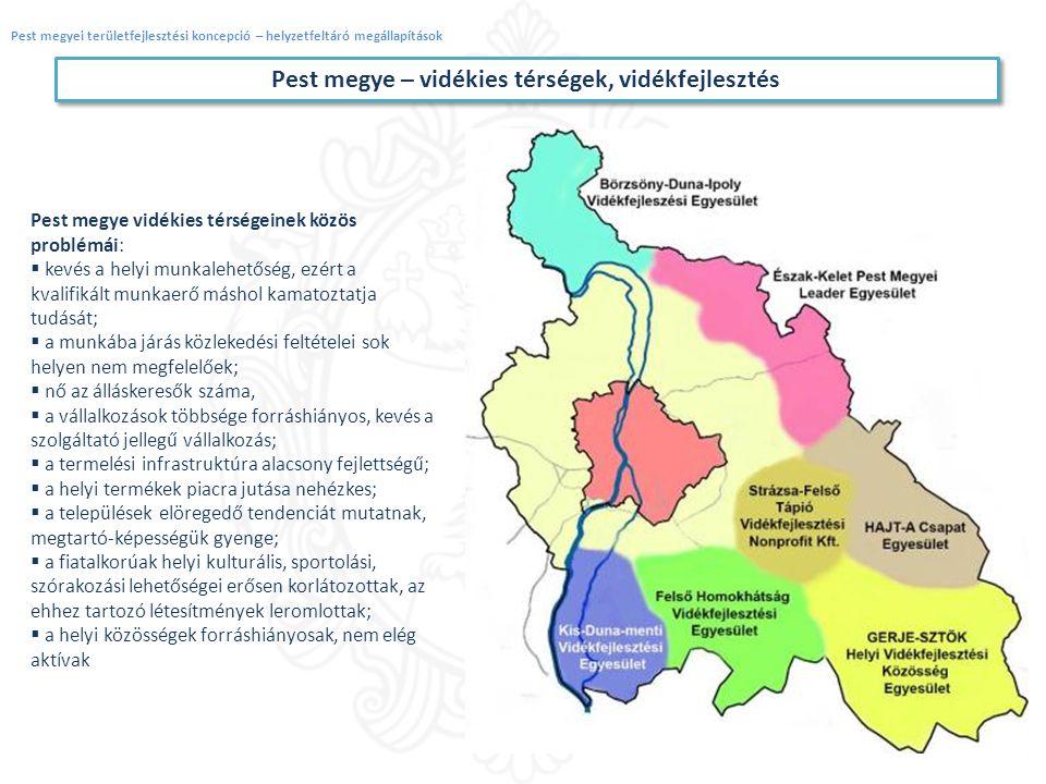 Pest megye – vidékies térségek, vidékfejlesztés