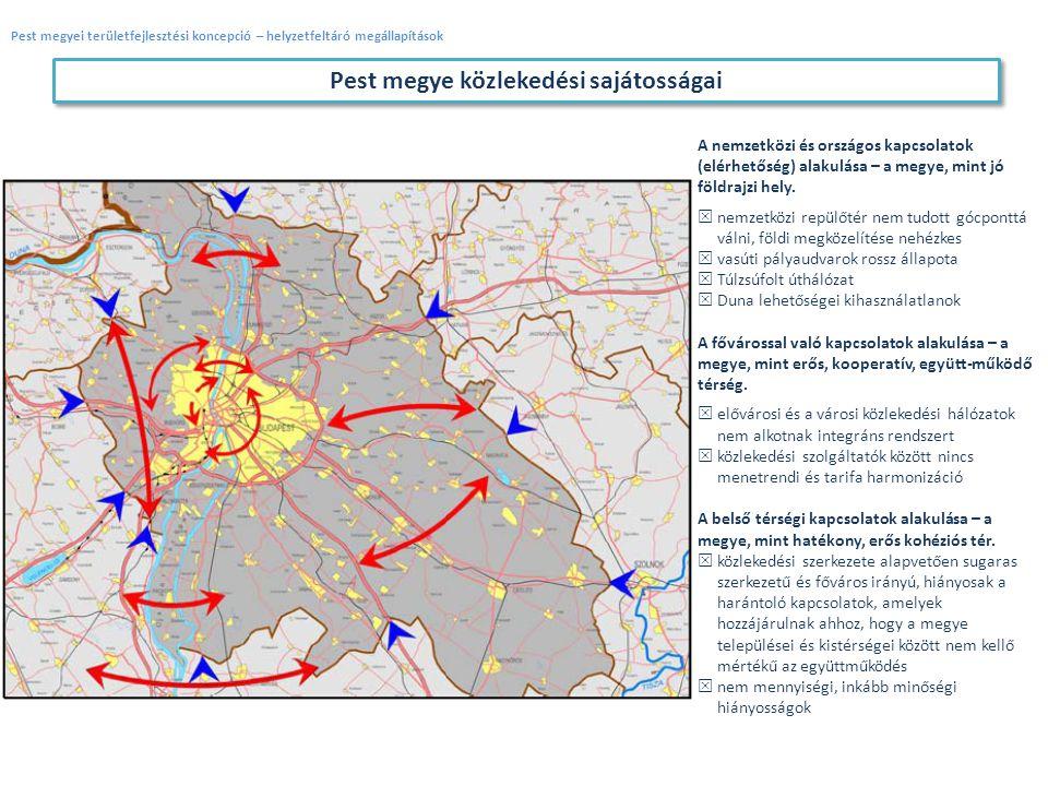 Pest megye közlekedési sajátosságai