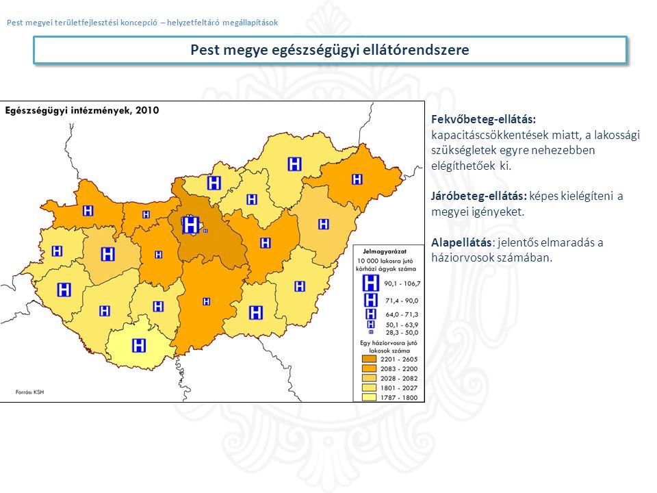 Pest megye egészségügyi ellátórendszere