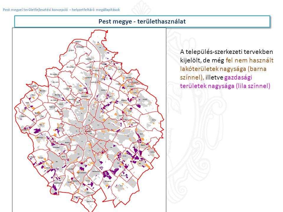 Pest megye - területhasználat
