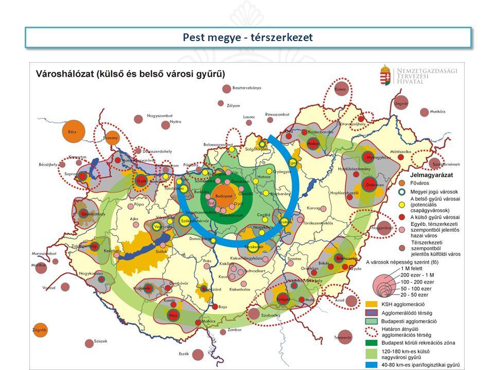 Pest megye - térszerkezet