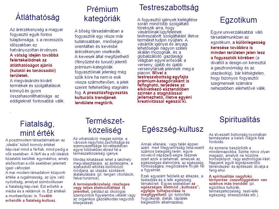 Testreszabottság Prémium kategóriák Átláthatóság Egzotikum