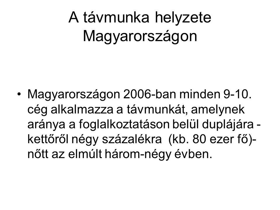 A távmunka helyzete Magyarországon