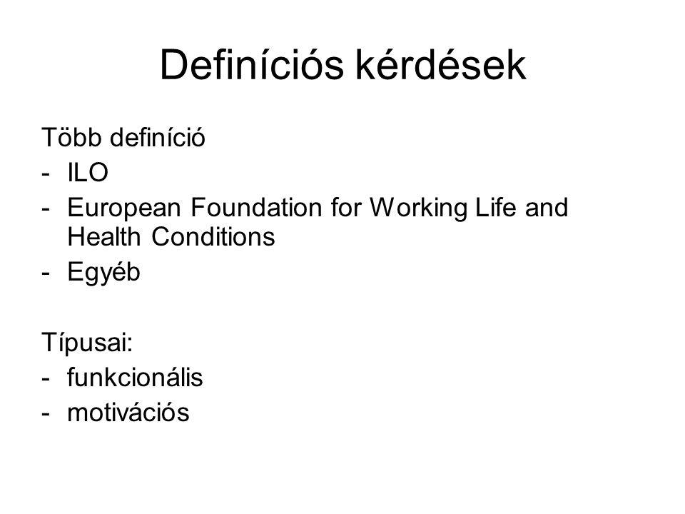 Definíciós kérdések Több definíció ILO