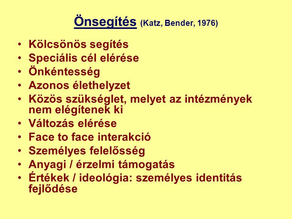 Önsegítés (Katz, Bender, 1976)