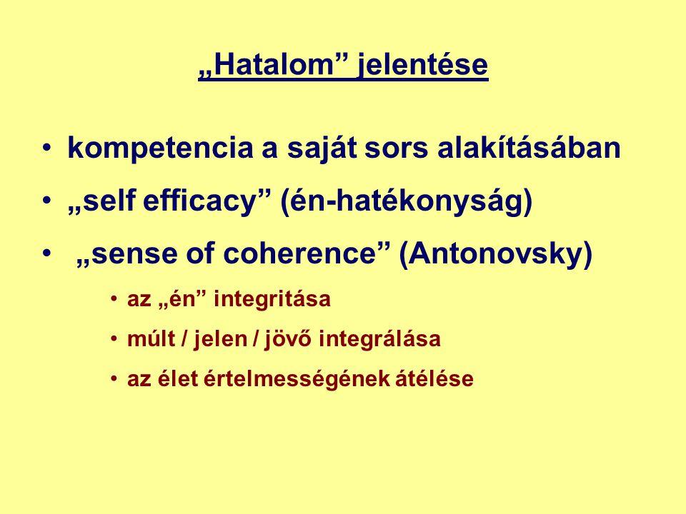 """kompetencia a saját sors alakításában """"self efficacy (én-hatékonyság)"""